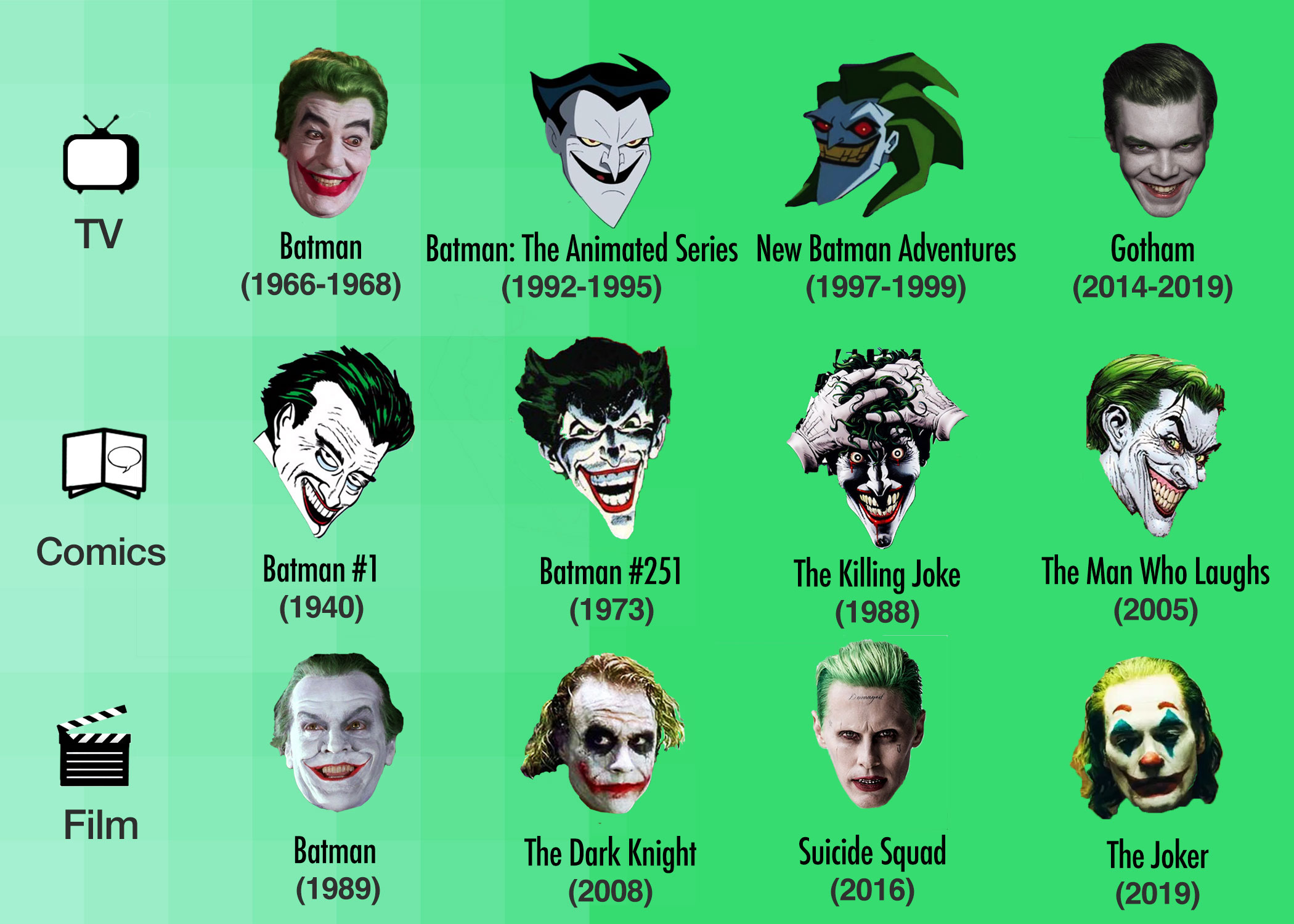 Batman And Joker Cartoon Movies