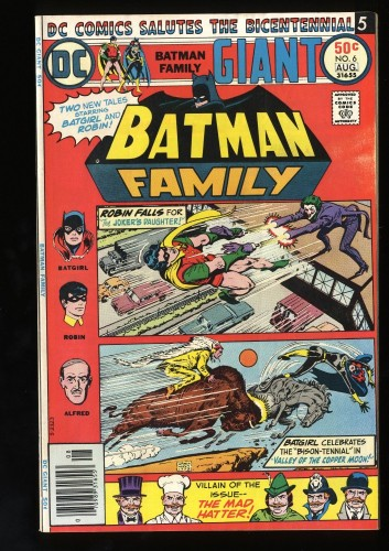 Item: Batman Family #6 FN/VF 7.0